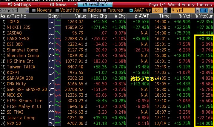 2013-Asia-Equity-Indices.jpg