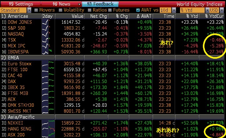 2013-World-Equity-Indices.jpg