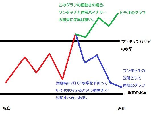Binary-OneTouch.jpg