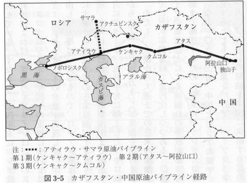 China-Kazakhstan-Pipeline.jpg