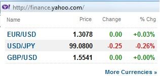 Yahoo-Finance-JPY.jpg