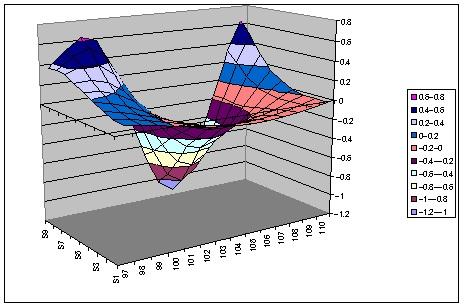 cald-vs-fly-diff2.jpg