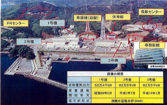 女川原子力発電所